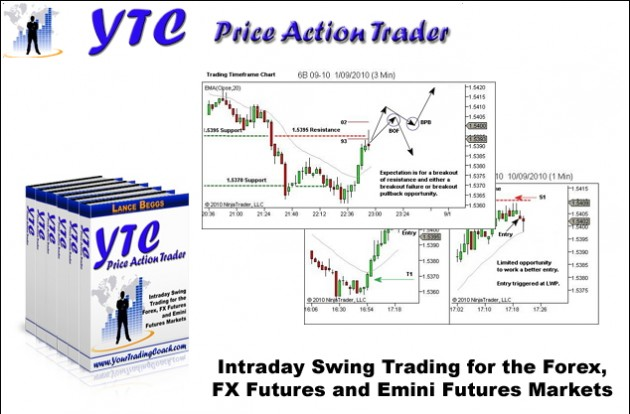 ytc price action trader by lance beggs pdf