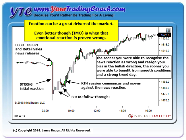 <image: Emotion can be a great driver of the market>