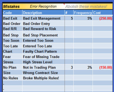<image: Track Your Errors>