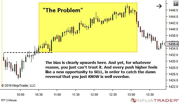 <image: The problem...>