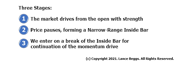 <image: Drive - Pause - Drive>