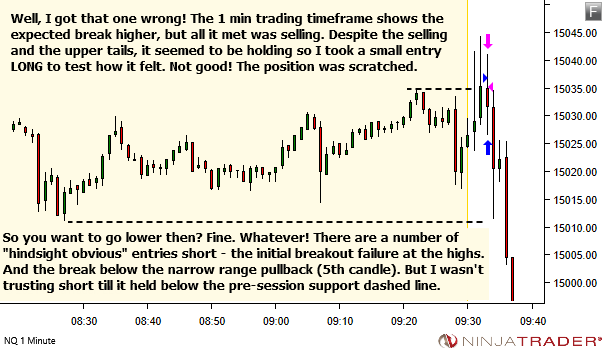 <image: Trade Entry is a Two-Way Door>