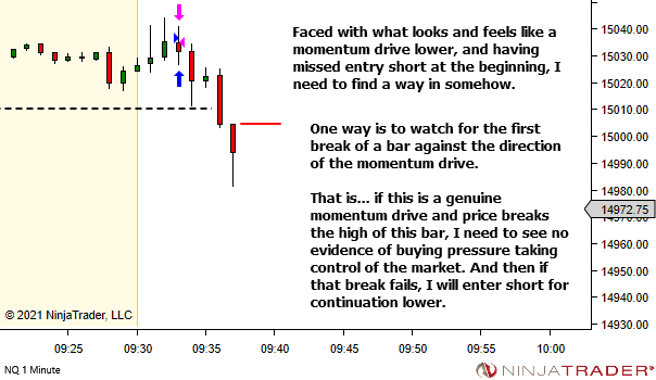 <image: First Break against a Momentum Drive>
