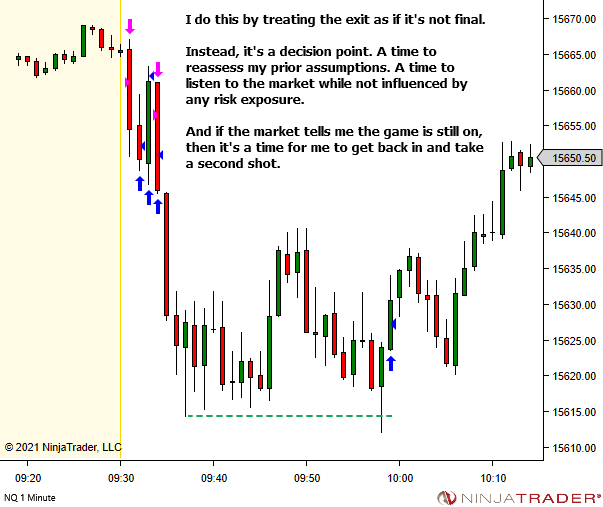 <image: The Stop-Out Re-Entry Decision>